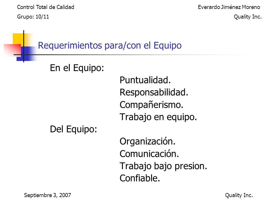 Requerimientos para/con el Equipo En el Equipo: Puntualidad.