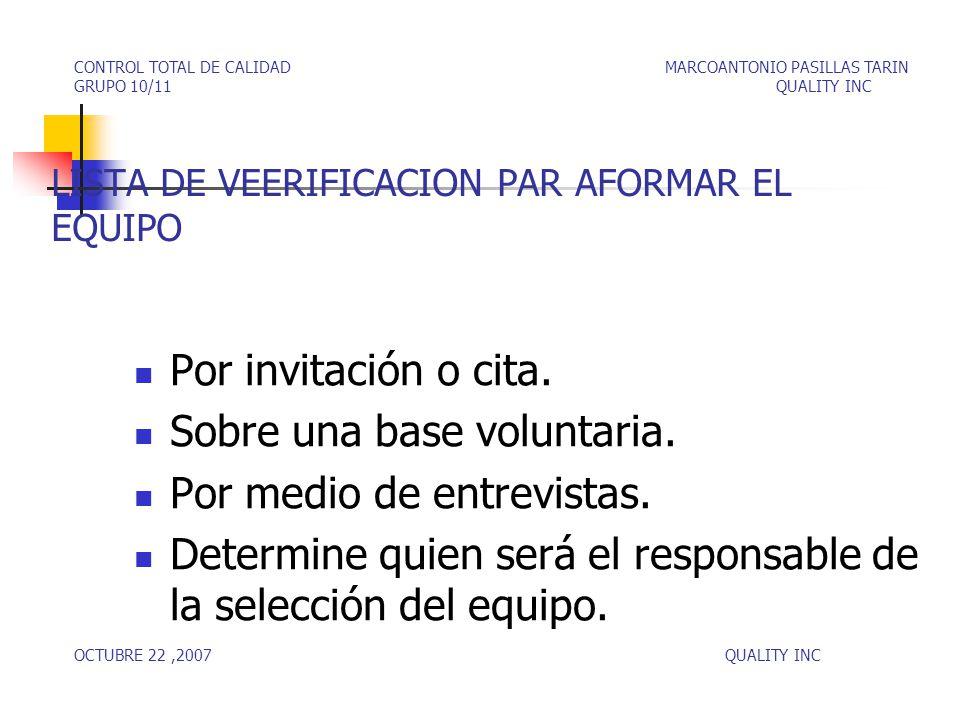 LISTA DE VEERIFICACION PAR AFORMAR EL EQUIPO Por invitación o cita.