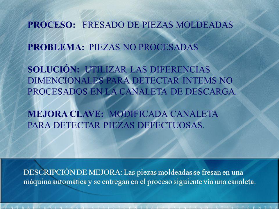 PROCESO: FRESADO DE PIEZAS MOLDEADAS PROBLEMA: PIEZAS NO PROCESADAS SOLUCIÓN: UTILIZAR LAS DIFERENCIAS DIMENCIONALES PARA DETECTAR INTEMS NO PROCESADOS EN LA CANALETA DE DESCARGA.