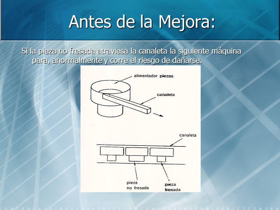 Después de la Mejora: La canaleta de alimentación se a modificado de forma que una pieza no fresada topa con un bloque instalado en la canaleta y no pasa a la máquina siguiente.