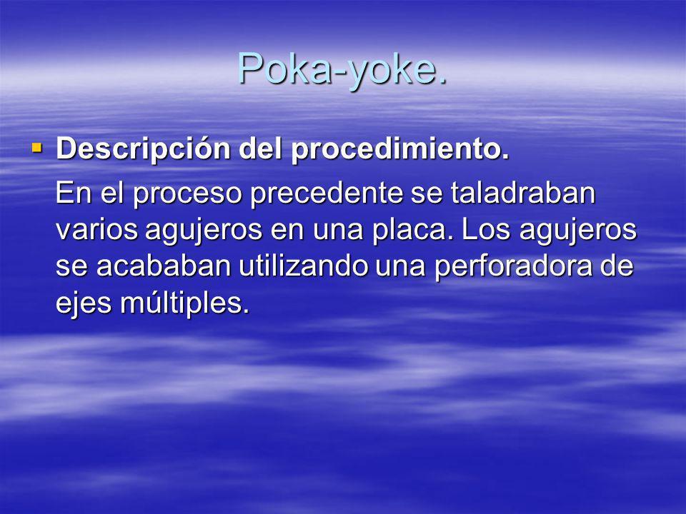 Poka-yoke.Descripción del procedimiento. Descripción del procedimiento.