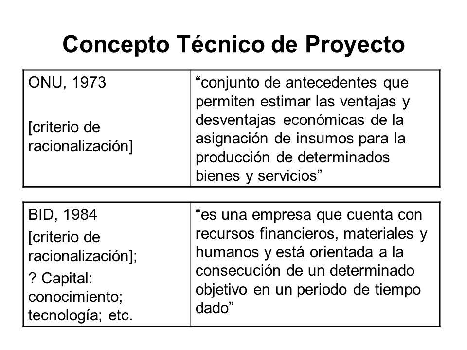 ..Teoría de Proyectos Los proyectos son un ámbito de gestión peculiar pueden romper barreras organizacionales Pero también, pueden amenazar la burocra