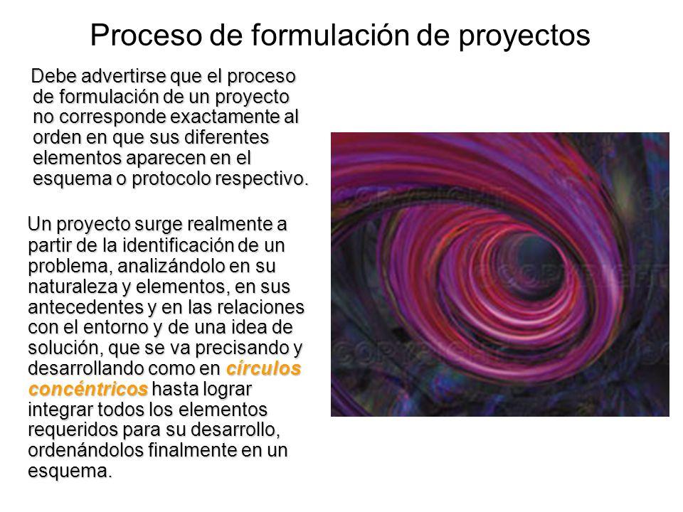 Elementos de un proyecto [ALVAREZ-versión simple]: 1.Nombre o título del proyecto 2.Origen y naturaleza 3.Objetivo general 4.Justificación 5.Metodolog