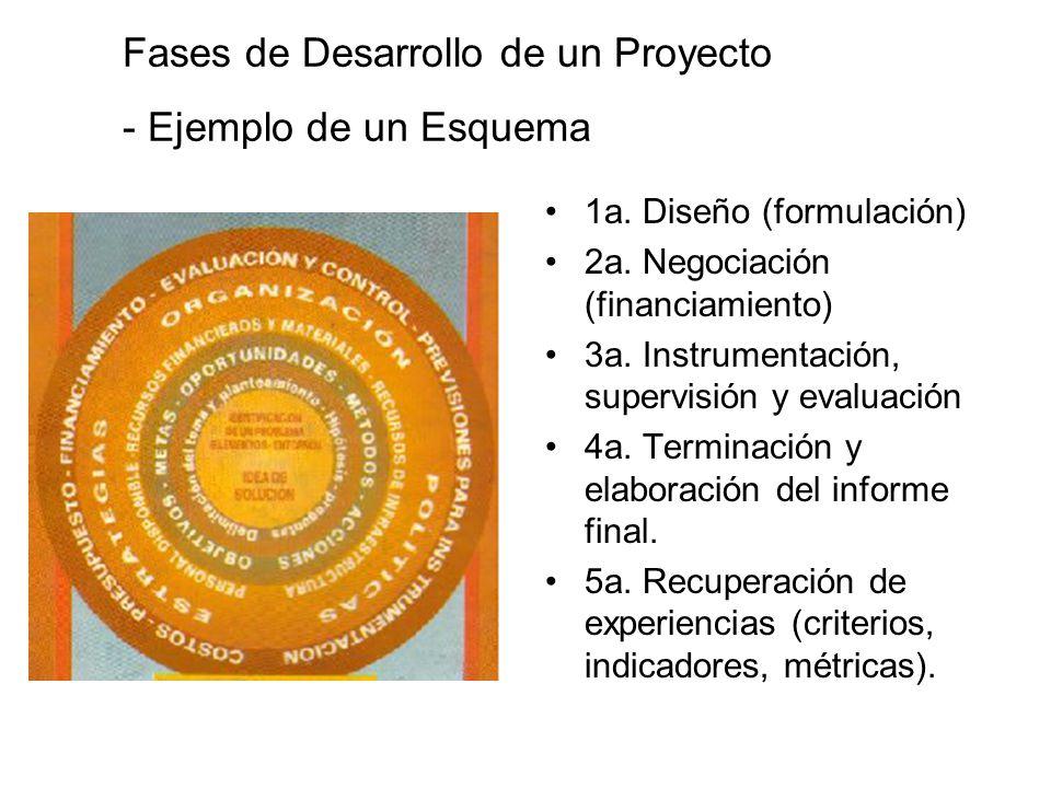 Proceso de formulación de proyectos Debe advertirse que el proceso de formulación de un proyecto no corresponde exactamente al orden en que sus difere