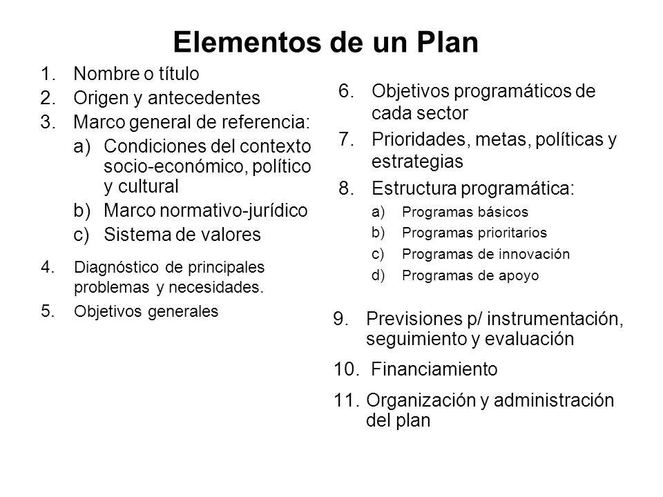 Criterios no convencionales 1.Análisis de sistemas 2.Análisis integral de factibilidad (ie. Todas las dimensiones) 3.Análisis de calidad 4.Análisis in