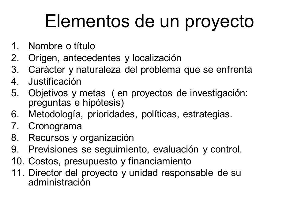 1. Nombre o título 2. Origen y antecedentes 3. Fundamentación: a) Problemáticas y necesidades a las que responde b) Políticas que instrumenta c) Relac