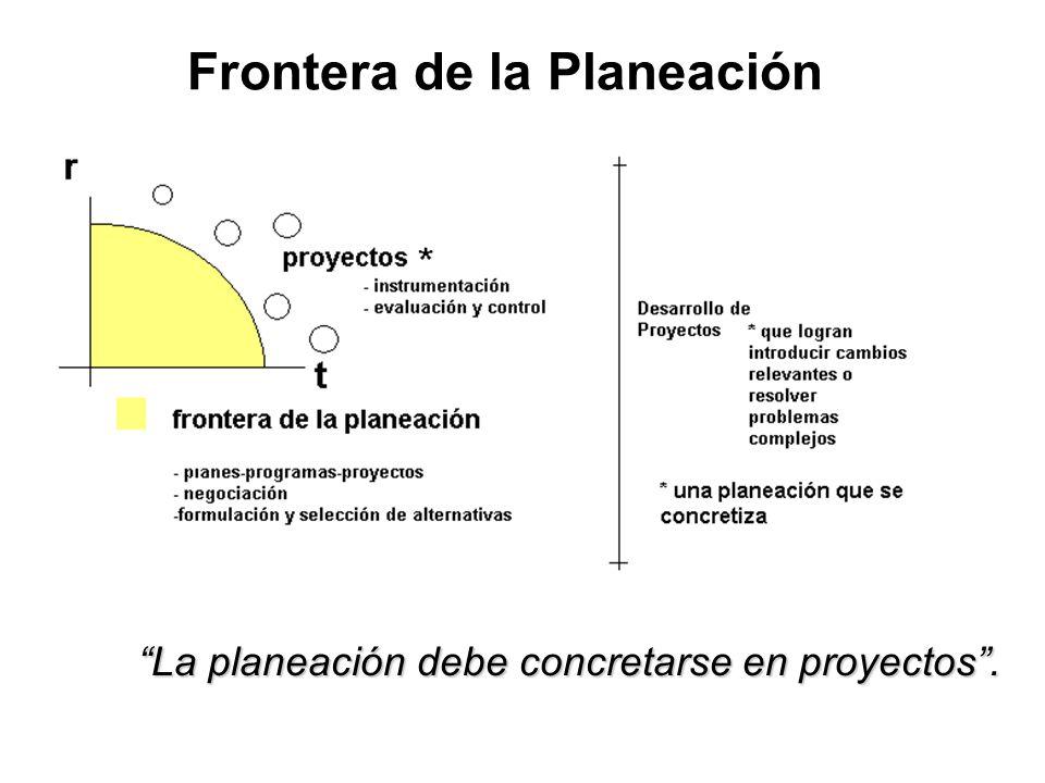 Frontera de la Planeación La planeación debe concretarse en proyectos.