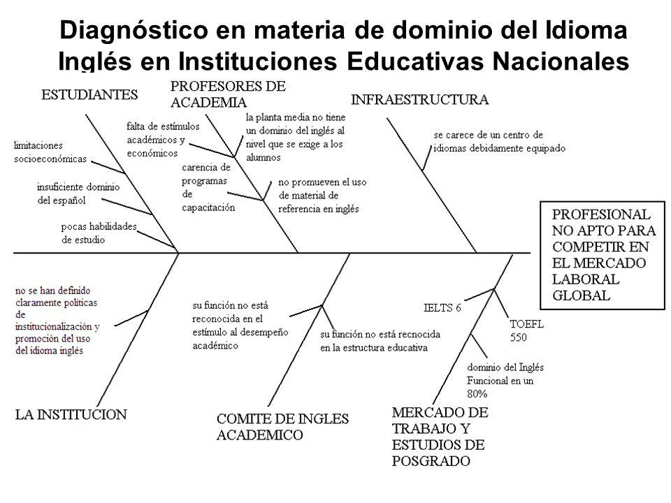 Criterios no convencionales 1.Análisis de sistemas 2.Análisis integral de factibilidad (ie.