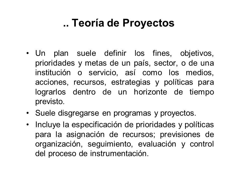 .. Teoría de Proyectos Las soluciones a los problemas se dan precisamente a nivel de proyectos específicos.: PLAN: Plan Nacional de Desarrollo –Educac