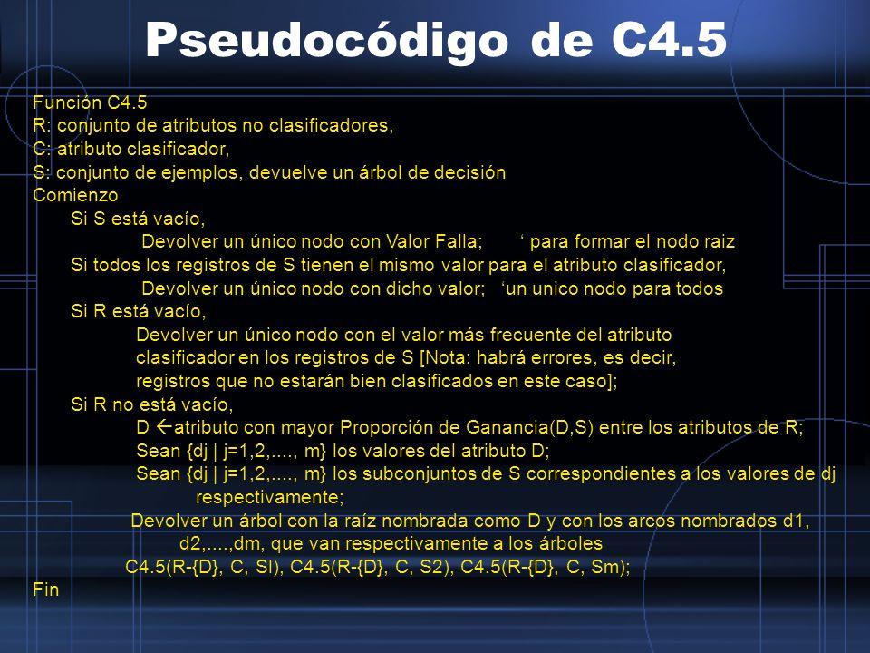Pseudocódigo de C4.5 Función C4.5 R: conjunto de atributos no clasificadores, C: atributo clasificador, S: conjunto de ejemplos, devuelve un árbol de