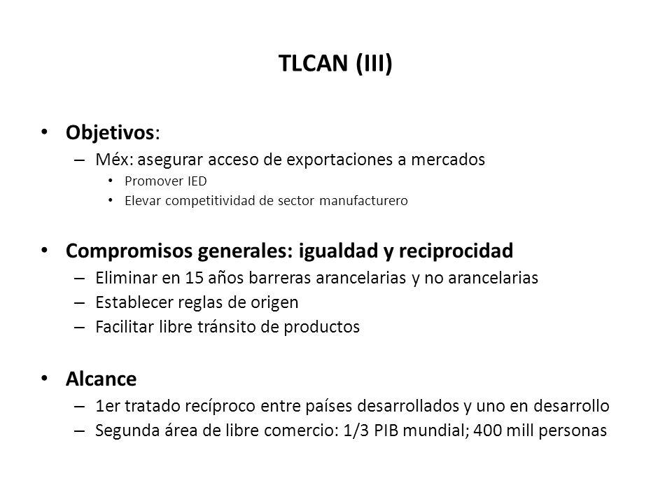 TLCAN (III) Objetivos: – Méx: asegurar acceso de exportaciones a mercados Promover IED Elevar competitividad de sector manufacturero Compromisos gener