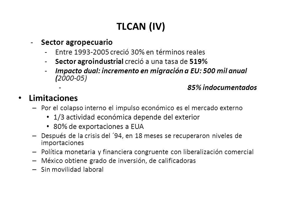 TLCAN (IV) -Sector agropecuario -Entre 1993-2005 creció 30% en términos reales -Sector agroindustrial creció a una tasa de 519% -Impacto dual: increme