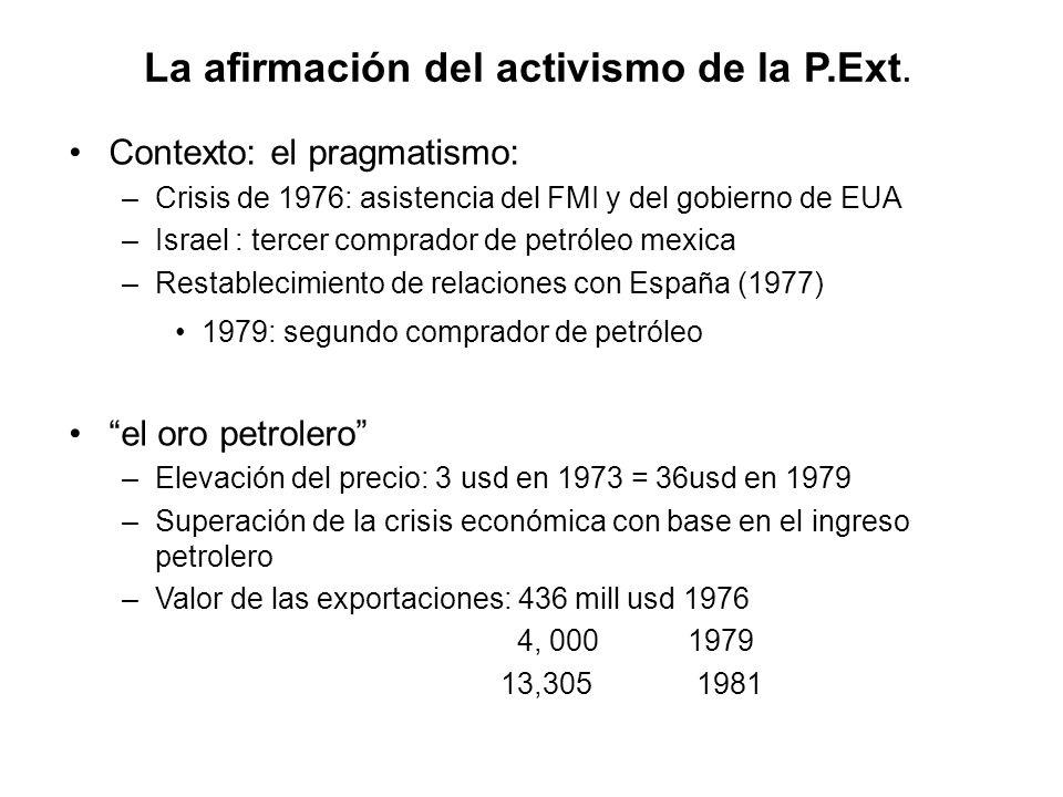 activismo de la P.Ext (II) Ampliación del poder de negociación –El petróleo es nstra potencialidad de autodeterminación (JLP, 1979) – (interrelación) en ningún caso debe confundirse con dependencia, integración o disolución de fronteras (JLP, encuentro con JCarter1979) Política petrolera – Exportaciones de crudo= 98% de exportaciones de hidrocarburos, ´79 – Exportación de gas natural a EUA (1980) – México: tercer cliente comercial de EUA, después de Canadá, Japón Estatus de México – Elevó estatura internacional …más allá de las posiciones defensivas… participamos en el empeño de transformar el sistema internacional