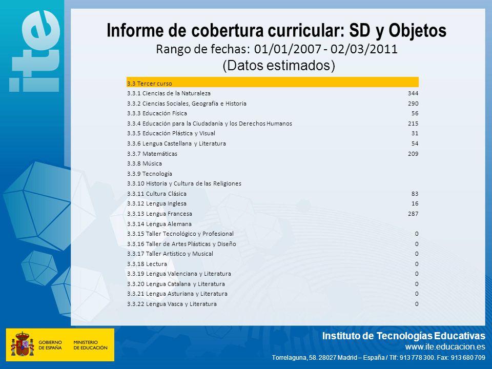 Instituto de Tecnologías Educativas www.ite.educacion.es Torrelaguna, 58.
