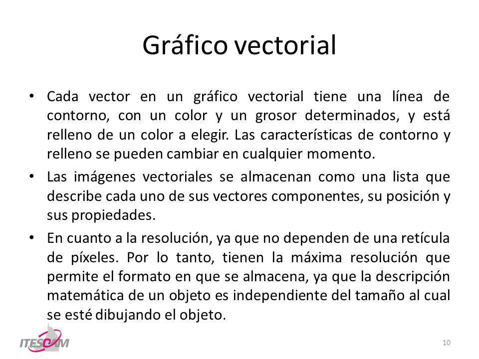 Gráfico vectorial Cada vector en un gráfico vectorial tiene una línea de contorno, con un color y un grosor determinados, y está relleno de un color a elegir.