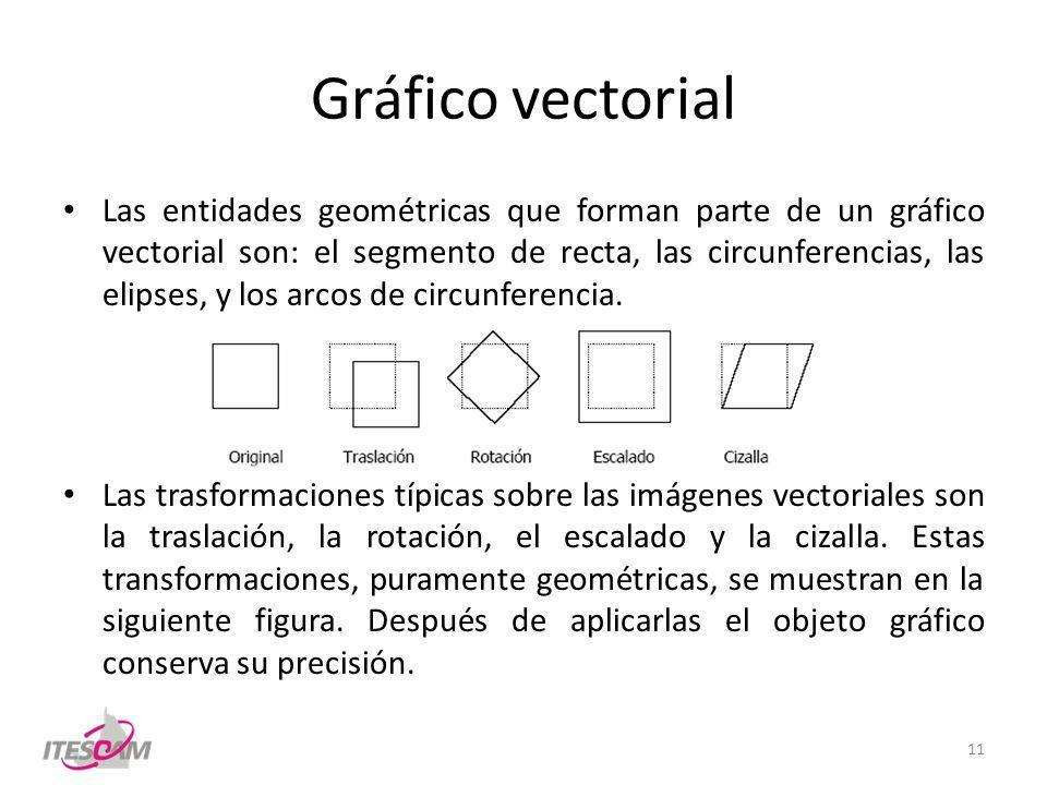 Gráfico vectorial Las entidades geométricas que forman parte de un gráfico vectorial son: el segmento de recta, las circunferencias, las elipses, y los arcos de circunferencia.