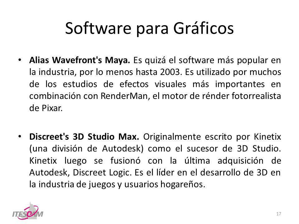 Software para Gráficos Alias Wavefront's Maya. Es quizá el software más popular en la industria, por lo menos hasta 2003. Es utilizado por muchos de l