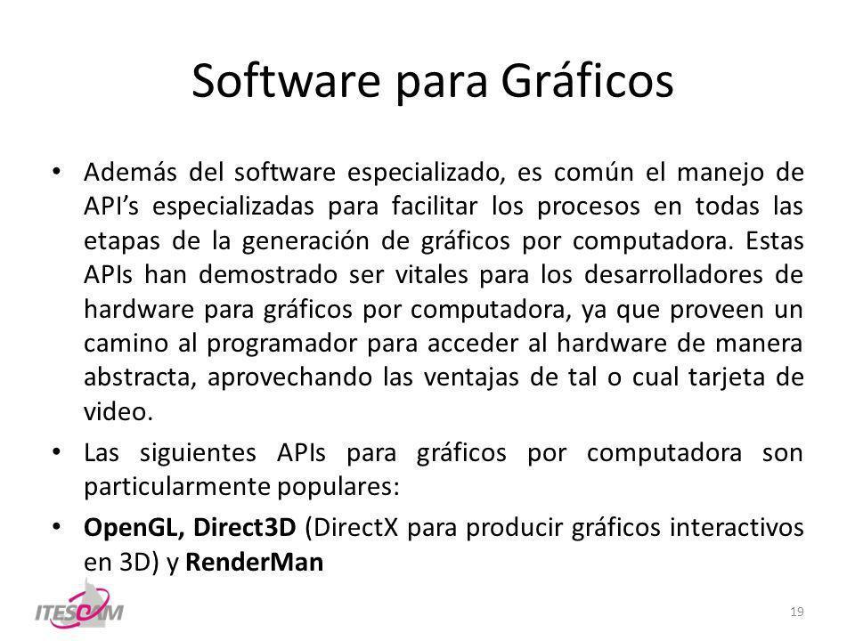 Software para Gráficos Además del software especializado, es común el manejo de APIs especializadas para facilitar los procesos en todas las etapas de la generación de gráficos por computadora.