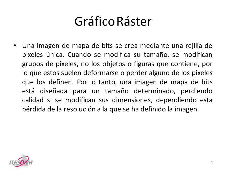 Gráfico Ráster Una forma común de clasificar las imágenes según su resolución es aquella que las divide en imágenes de alta resolución (hi-res) e imágenes de baja resolución (low-res).
