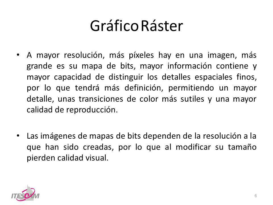 Gráfico Ráster A mayor resolución, más píxeles hay en una imagen, más grande es su mapa de bits, mayor información contiene y mayor capacidad de disti