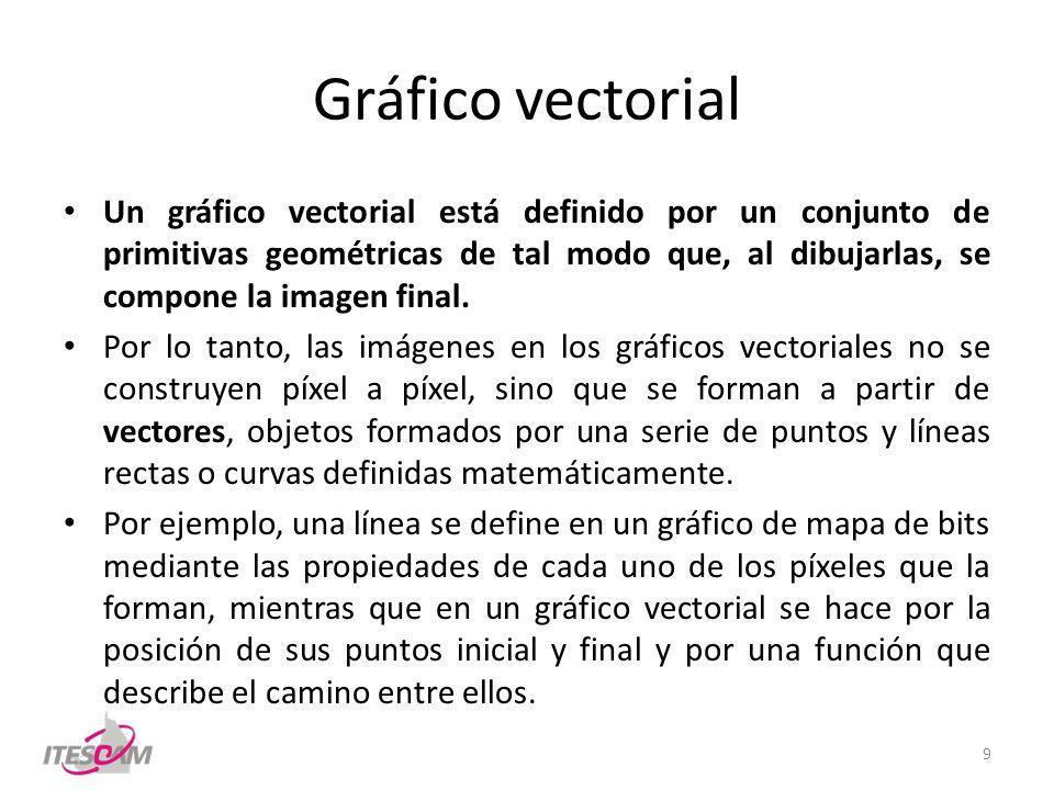 Gráfico vectorial Un gráfico vectorial está definido por un conjunto de primitivas geométricas de tal modo que, al dibujarlas, se compone la imagen final.