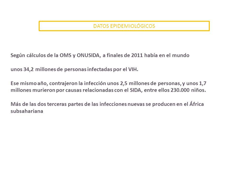 Según cálculos de la OMS y ONUSIDA, a finales de 2011 había en el mundo unos 34,2 millones de personas infectadas por el VIH. Ese mismo año, contrajer
