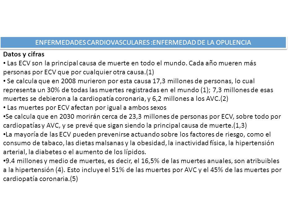 ENFERMEDADES CARDIOVASCULARES :ENFERMEDAD DE LA OPULENCIA Datos y cifras Las ECV son la principal causa de muerte en todo el mundo. Cada año mueren má