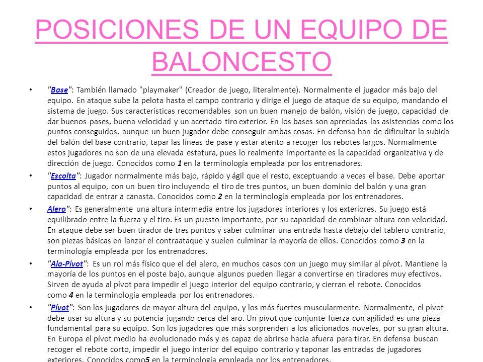 POSICIONES DE UN EQUIPO DE BALONCESTO