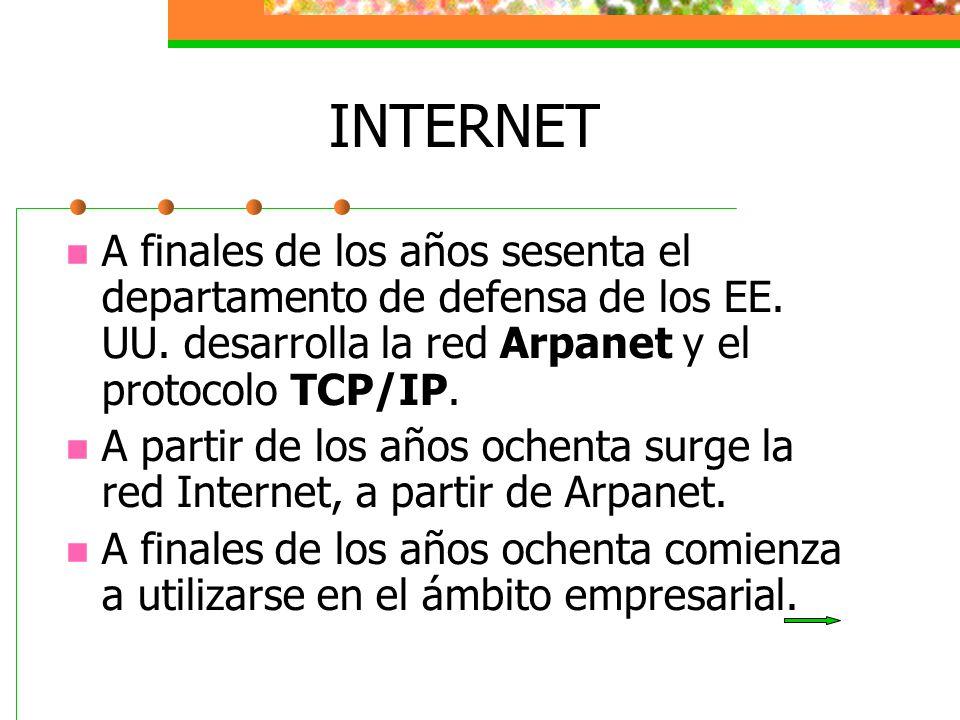 INTERNET A finales de los años sesenta el departamento de defensa de los EE. UU. desarrolla la red Arpanet y el protocolo TCP/IP. A partir de los años
