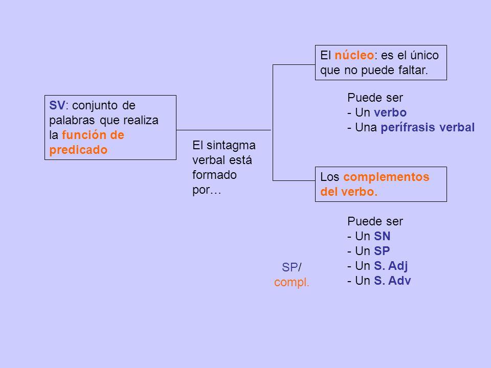 SV: conjunto de palabras que realiza la función de predicado El sintagma verbal está formado por… El núcleo: es el único que no puede faltar.