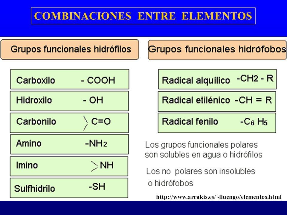 COMBINACIONES ENTRE ELEMENTOS http://www.arrakis.es/~lluengo/elementos.html