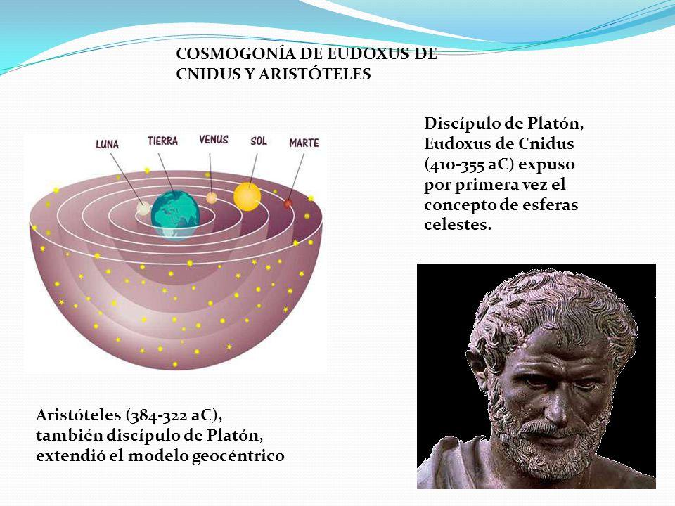 COSMOGONÍA DE EUDOXUS DE CNIDUS Y ARISTÓTELES Discípulo de Platón, Eudoxus de Cnidus (410-355 aC) expuso por primera vez el concepto de esferas celest