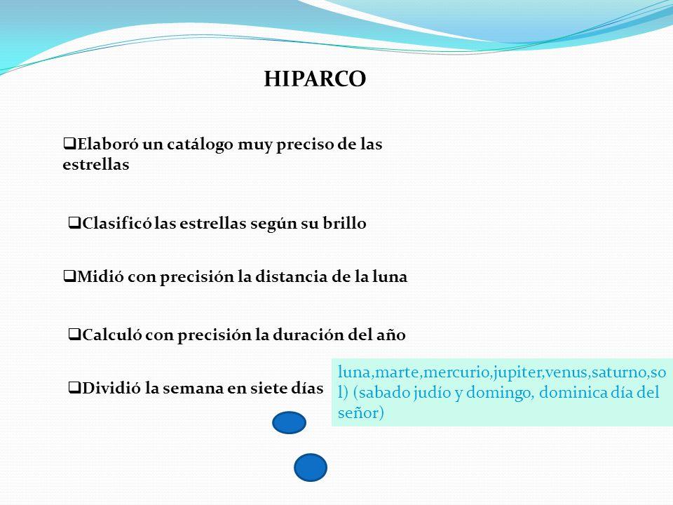 HIPARCO Elaboró un catálogo muy preciso de las estrellas Clasificó las estrellas según su brillo Midió con precisión la distancia de la luna Calculó c