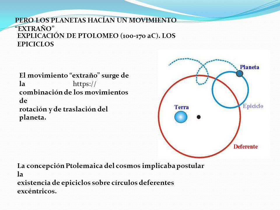 PERO LOS PLANETAS HACÍAN UN MOVIMIENTO EXTRAÑO EXPLICACIÓN DE PTOLOMEO (100-170 aC). LOS EPICICLOS El movimiento extraño surge de la combinación de lo