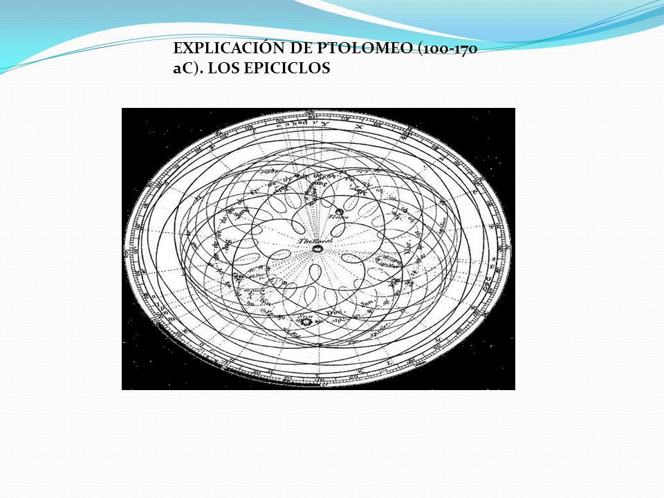 EXPLICACIÓN DE PTOLOMEO (100-170 aC). LOS EPICICLOS