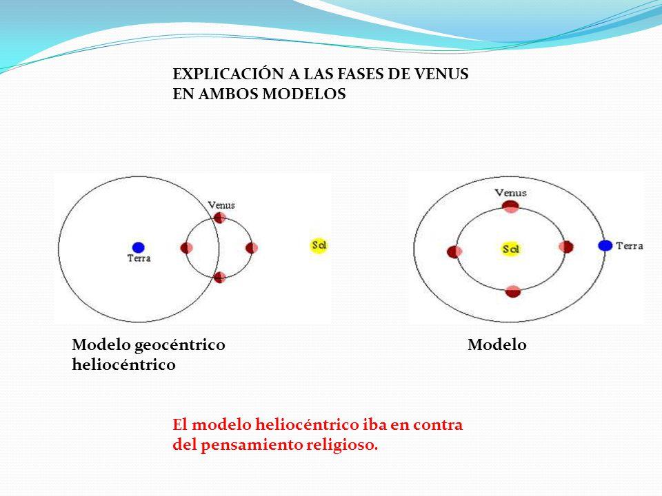 EXPLICACIÓN A LAS FASES DE VENUS EN AMBOS MODELOS Modelo geocéntrico Modelo heliocéntrico El modelo heliocéntrico iba en contra del pensamiento religi