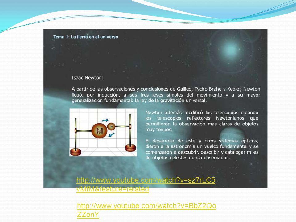 http://www.youtube.com/watch?v=BbZ2Qo ZZonY http://www.youtube.com/watch?v=sz7rLC5 vMfM&feature=related