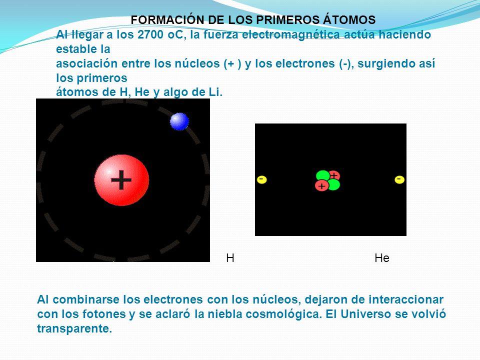 FORMACIÓN DE LOS PRIMEROS ÁTOMOS Al llegar a los 2700 oC, la fuerza electromagnética actúa haciendo estable la asociación entre los núcleos (+ ) y los