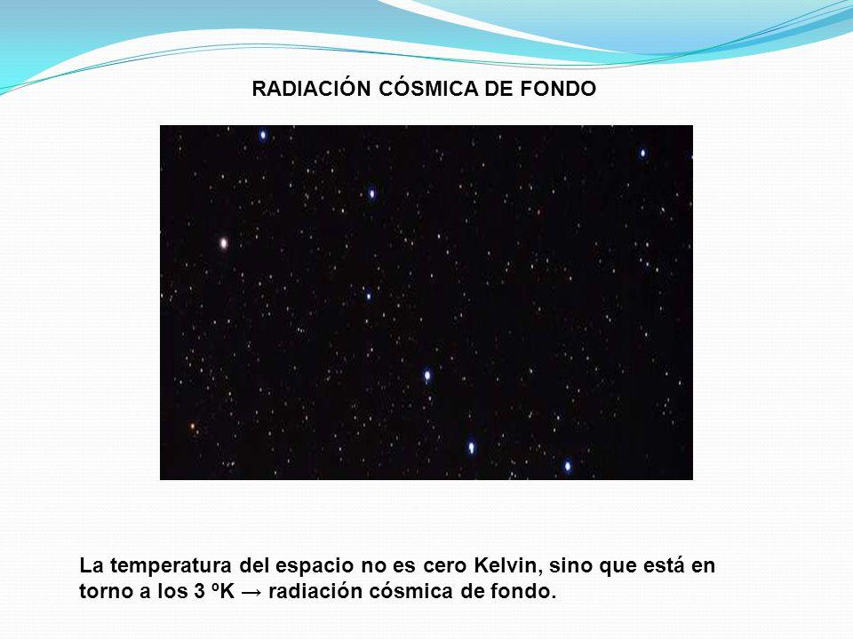 RADIACIÓN CÓSMICA DE FONDO La temperatura del espacio no es cero Kelvin, sino que está en torno a los 3 ºK radiación cósmica de fondo.