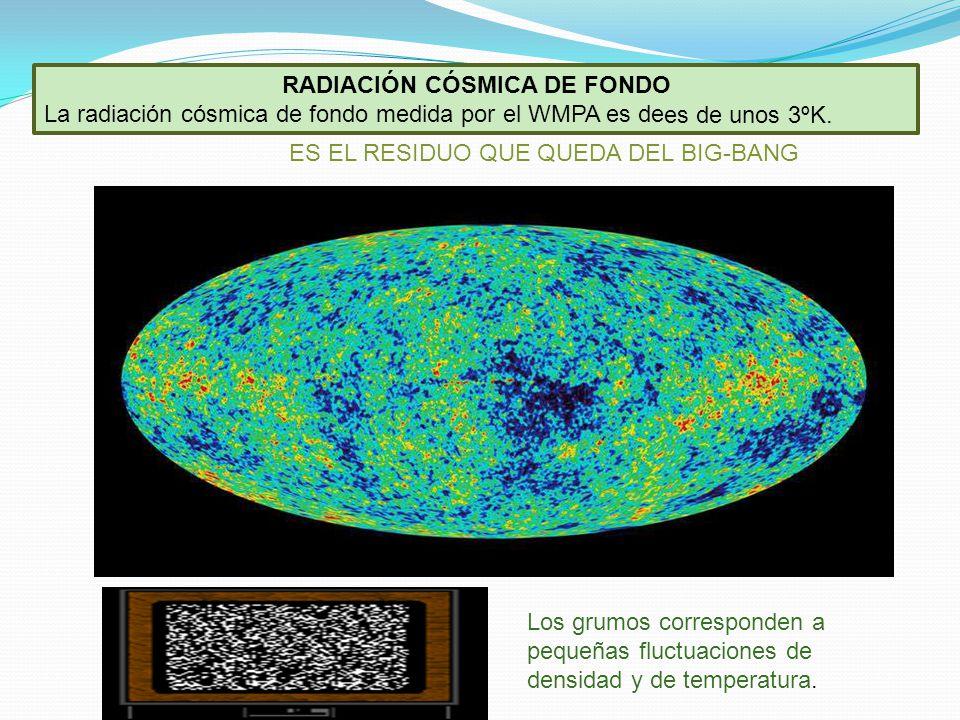 RADIACIÓN CÓSMICA DE FONDO La radiación cósmica de fondo medida por el WMPA es de es de unos 3ºK. ES EL RESIDUO QUE QUEDA DEL BIG-BANG Los grumos corr