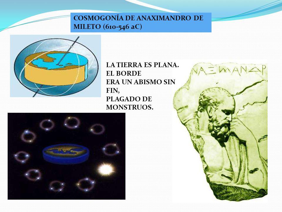 COSMOGONÍA DE ANAXIMANDRO DE MILETO (610-546 aC) LA TIERRA ES PLANA. EL BORDE ERA UN ABISMO SIN FIN, PLAGADO DE MONSTRUOS.