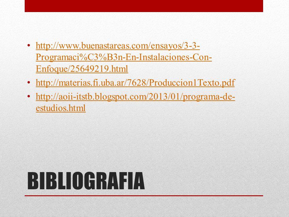 BIBLIOGRAFIA http://www.buenastareas.com/ensayos/3-3- Programaci%C3%B3n-En-Instalaciones-Con- Enfoque/25649219.html http://www.buenastareas.com/ensayos/3-3- Programaci%C3%B3n-En-Instalaciones-Con- Enfoque/25649219.html http://materias.fi.uba.ar/7628/Produccion1Texto.pdf http://aoii-itstb.blogspot.com/2013/01/programa-de- estudios.html http://aoii-itstb.blogspot.com/2013/01/programa-de- estudios.html