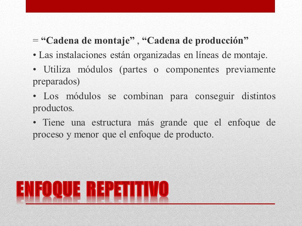 = Cadena de montaje, Cadena de producción Las instalaciones están organizadas en líneas de montaje.