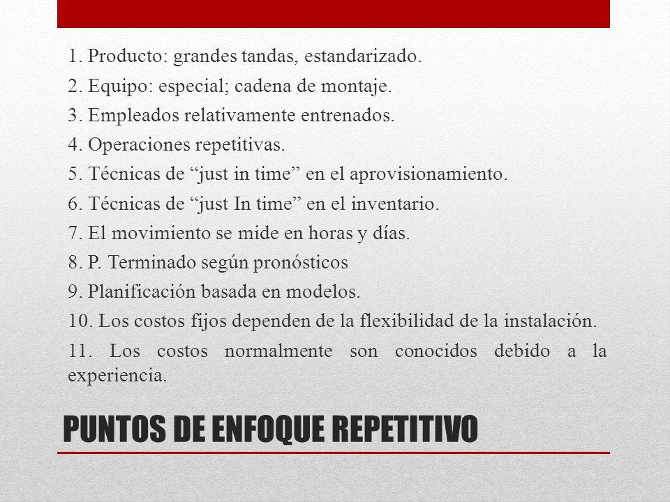 PUNTOS DE ENFOQUE REPETITIVO 1.Producto: grandes tandas, estandarizado.