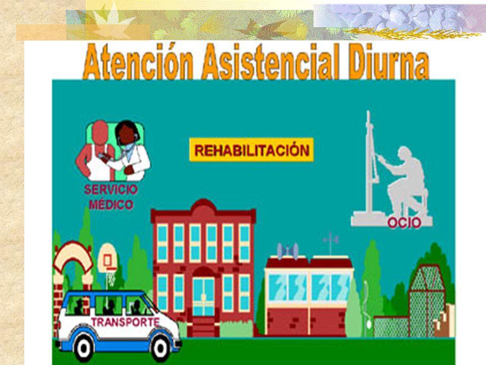 P.Ayuda Domiciliaria 19 TELEASISTENCIA Servicio que presta: Atención a personas dependientes,de carácter doméstico y preventivo.