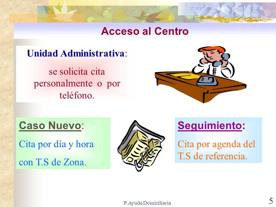 P.Ayuda Domiciliaria 5 Acceso al Centro Caso Nuevo: Cita por día y hora con T.S de Zona.