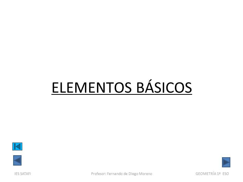 IES SATAFIProfesor: Fernando de Diego Moreno ESQUEMA Elementos: Puntos, rectas, semirrectas, ángulos, segmentos.