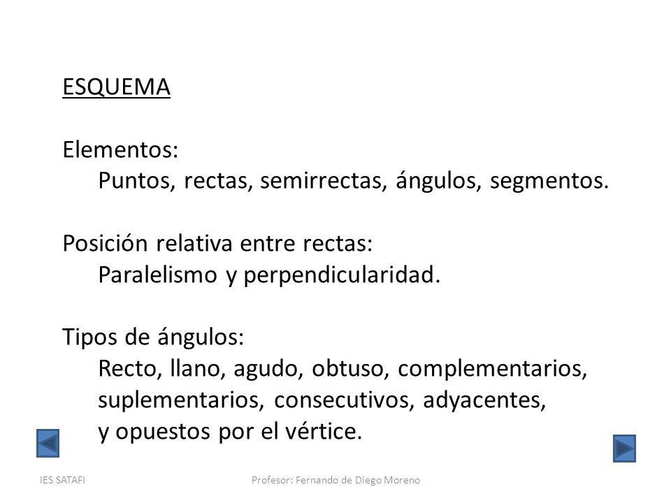 IES SATAFIProfesor: Fernando de Diego MorenoGEOMETRÍA 1º ESO DEFINICIÓN: Un punto es el elemento (dibujo) más básico (sencillo, pequeño) en el plano y no tiene dimensión (tamaño).
