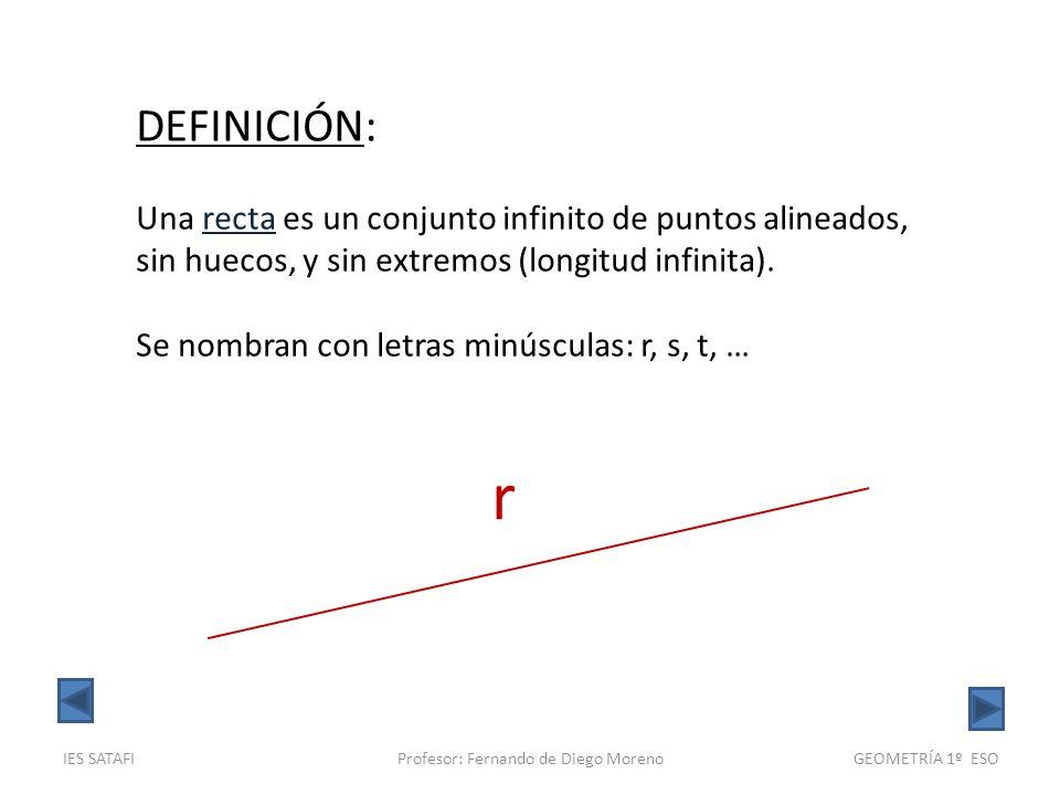 IES SATAFIProfesor: Fernando de Diego MorenoGEOMETRÍA 1º ESO DEFINICIÓN: Un segmento es un conjunto infinito de puntos alineados, sin huecos, con dos extremos (longitud finita) A y B.