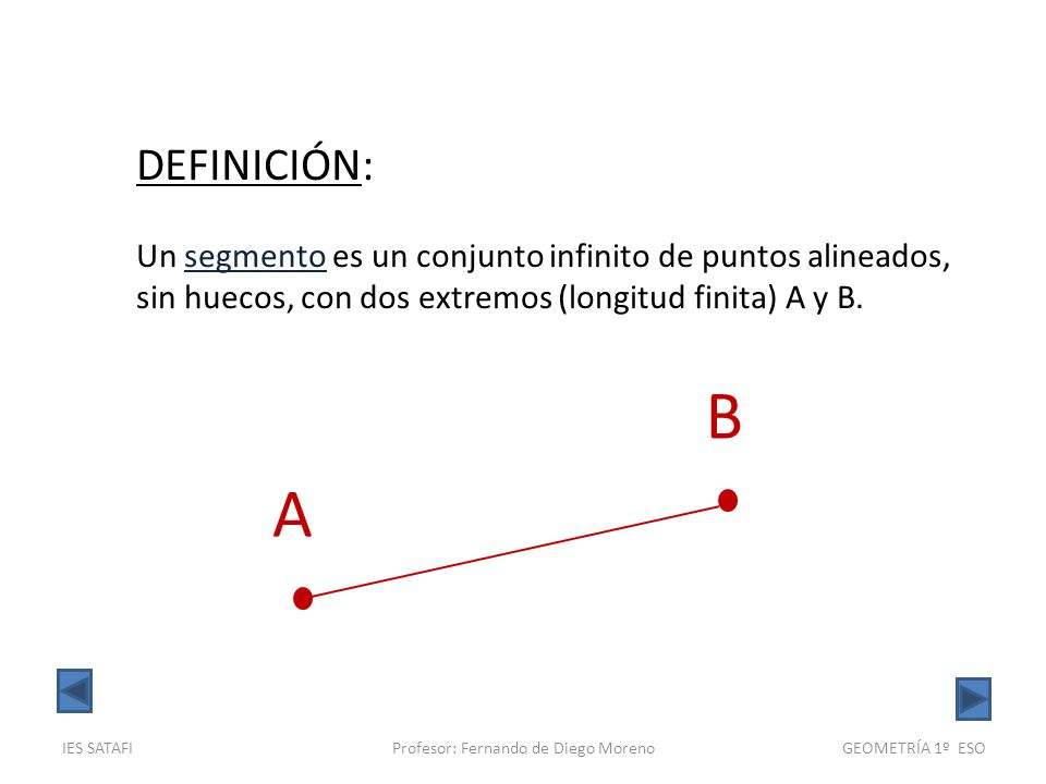 IES SATAFIProfesor: Fernando de Diego MorenoGEOMETRÍA 1º ESO DEFINICIÓN: Una semirrecta es un conjunto infinito de puntos alineados, sin huecos, con un extremo (longitud infinita) A.